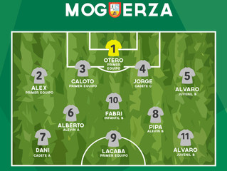 Once Ideal Moguerza 13 Mayo