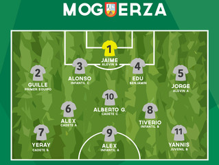 Once Ideal Moguerza 15 Abril