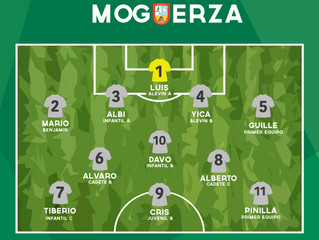 Once Ideal Moguerza 22 Abril