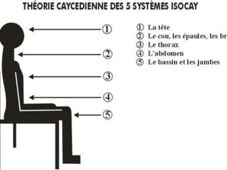 Les systèmes