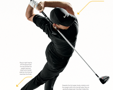 The Most Important Position in the Golf Swing