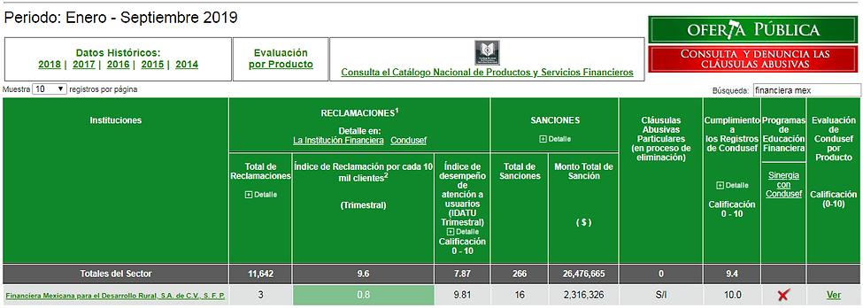 Calificación_en_Buro_de_Entidades_Financ