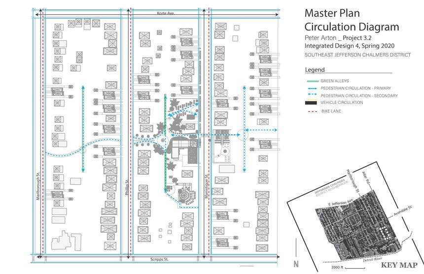 MasterPlan- Circulation Diagram.jpg
