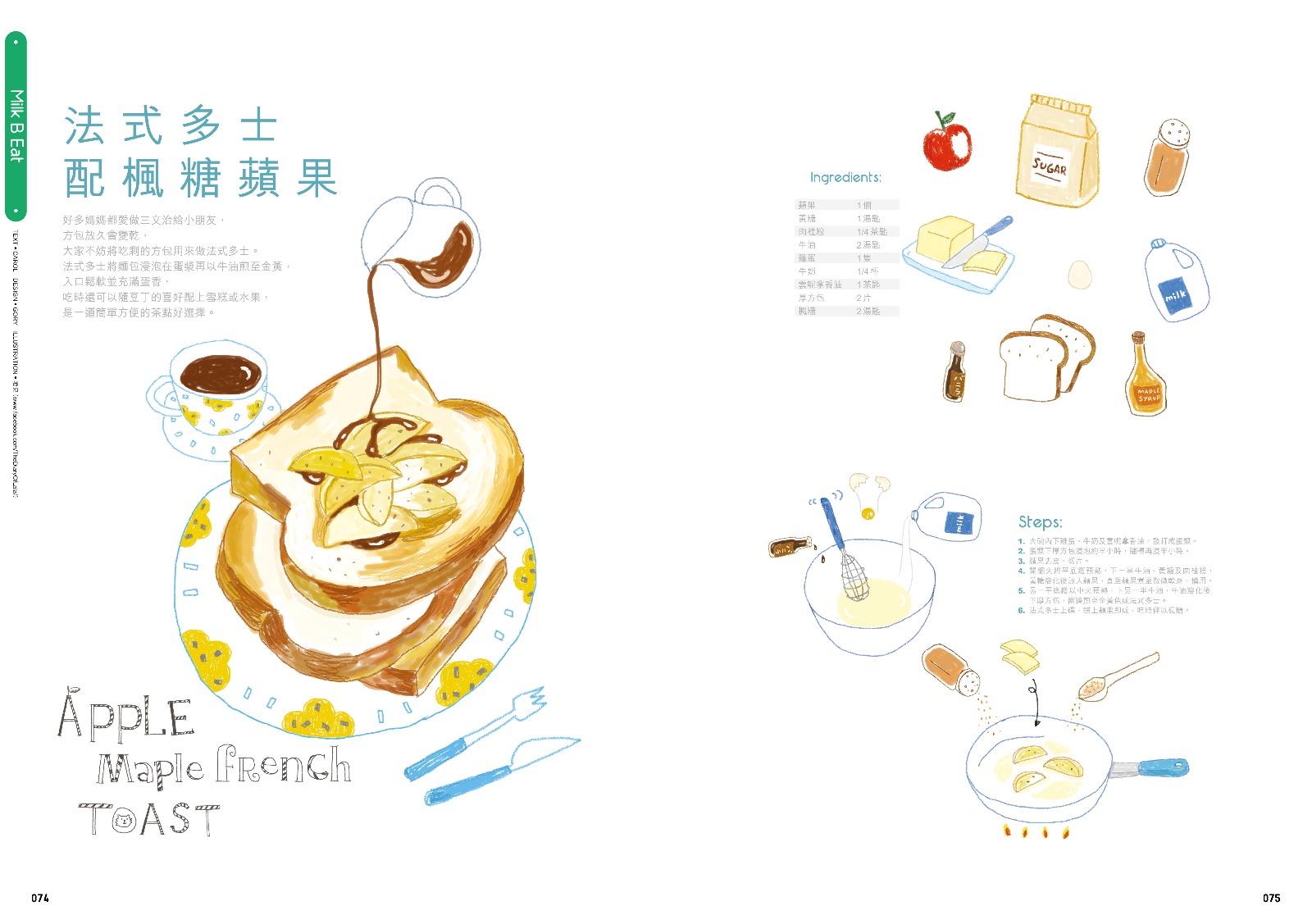Milk B Recipe