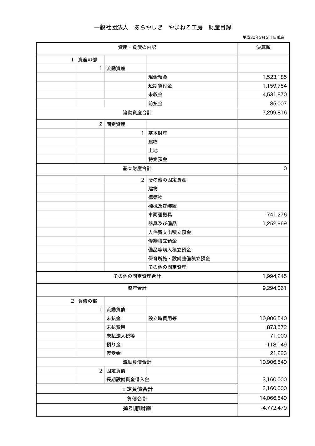 添付書類 資産 財産目録20名定員変pdf.jpg