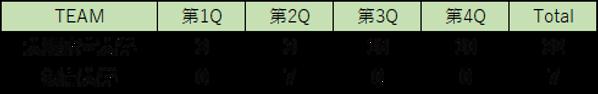 20190916 vs摂南大.png