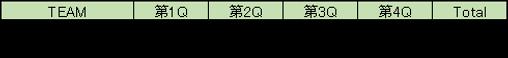 鳥取大学戦.png