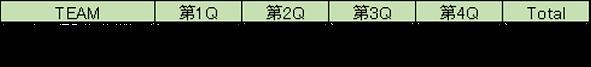 20191110 vs大産_edited.png