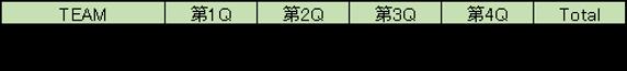 20191214 vs体大.png