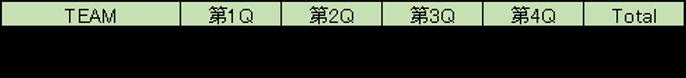 2019春VS兵庫県立.png
