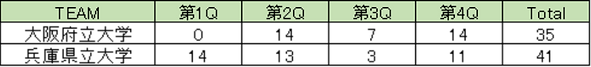 20191124 vs兵県_edited.png