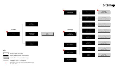SPJA_sitemap_edited.jpg