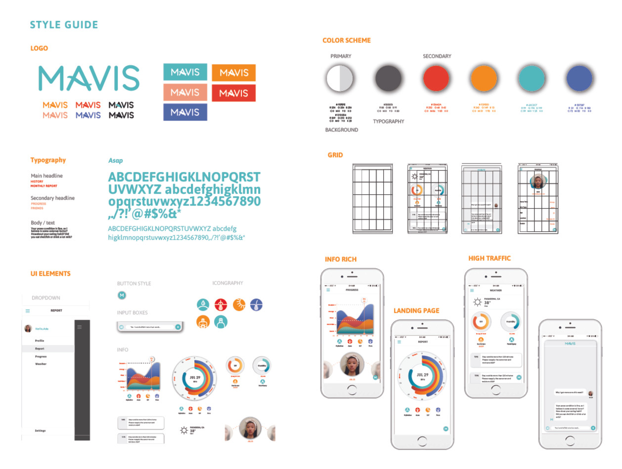 Mavis-App-Style Guide