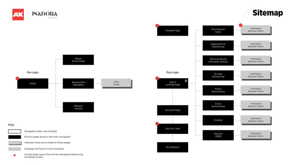SPJA_sitemap.jpg