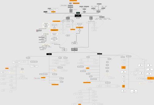 poolhouse _ sitemap