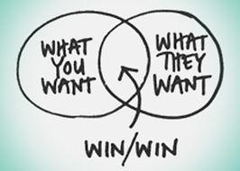 mediation-win-win