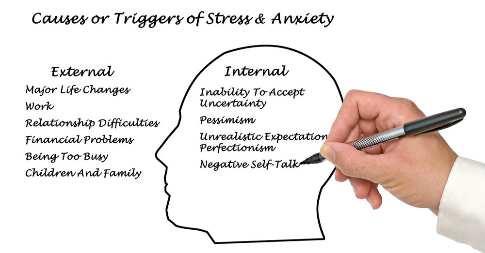 Noticing your triggers of anxiety can help you in moving past anxiety