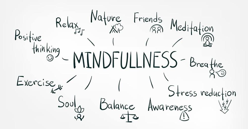 Mindfullness concept vector