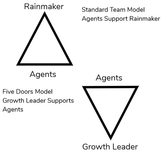 triangles for website.png