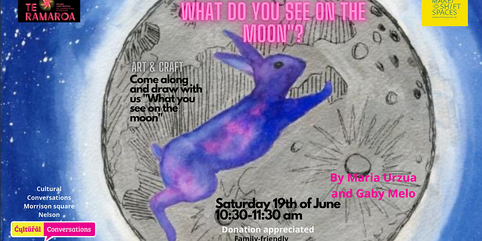 What do you see on the Moon?