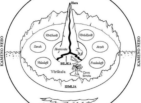 Zoroastrian Illuminati