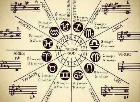 Персональный звуковой гороскоп