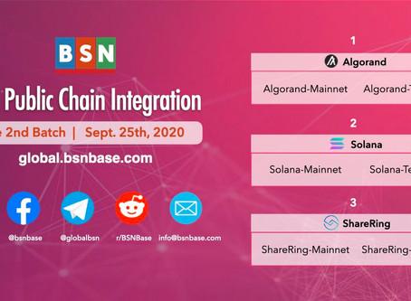 中国の国家支援プロジェクトBSNがアルゴランドと統合してグローバルなアウトリーチを実現
