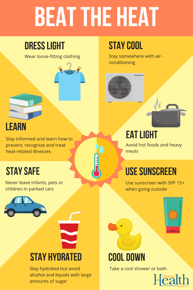 Infographics. Beat the heat. Tips to cope with extremely warm temperatures. Climate Coping.