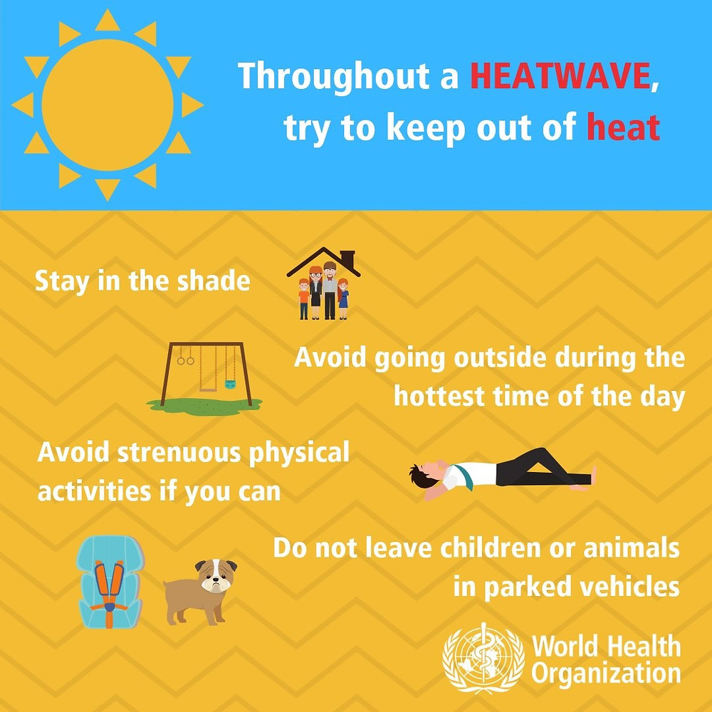 Infographics. Throughout a heatwave try to keep out of heat. Climate Coping.