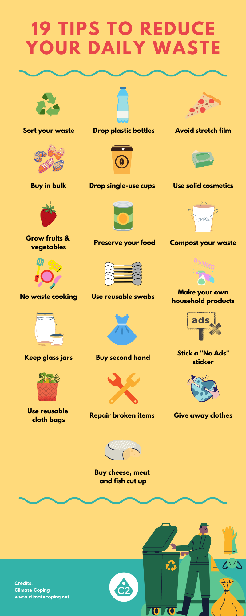 19 Tips to reduce your daily waste. Sustainable living and actions. Reduce your waste footprint. Act for global warming. Climate Coping. Infographics.