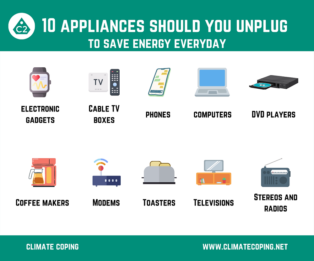 10 appliances you should unplug at home to save energy everyday. Infographic, electronic gadgets, tv box, phone, computer, toaster, modem, coffee maker, tv, sustainability. Smart Home. Coping with climate change. Reducing greenhouse gas emissions. Infographic Climate Coping.