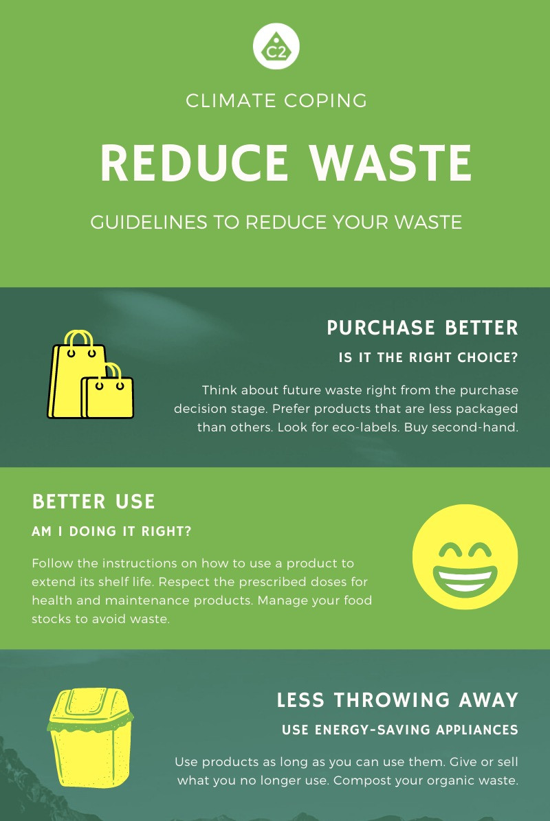 3 easy guidelines to reduce your waste and become more sustainable every day. Purchase better, Use better, Throw less away. Fight global warming with smart infographics of Climate Coping.