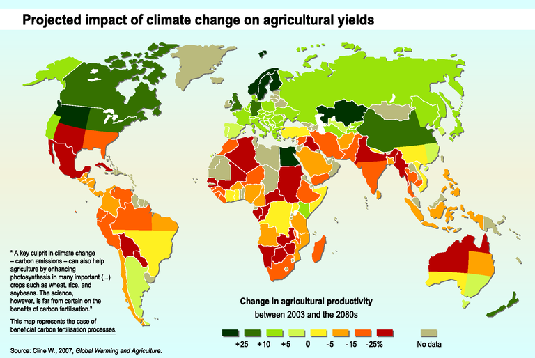 Infographics. Projection of the impacts of climate change on agricultural yields on a world map from red to green.