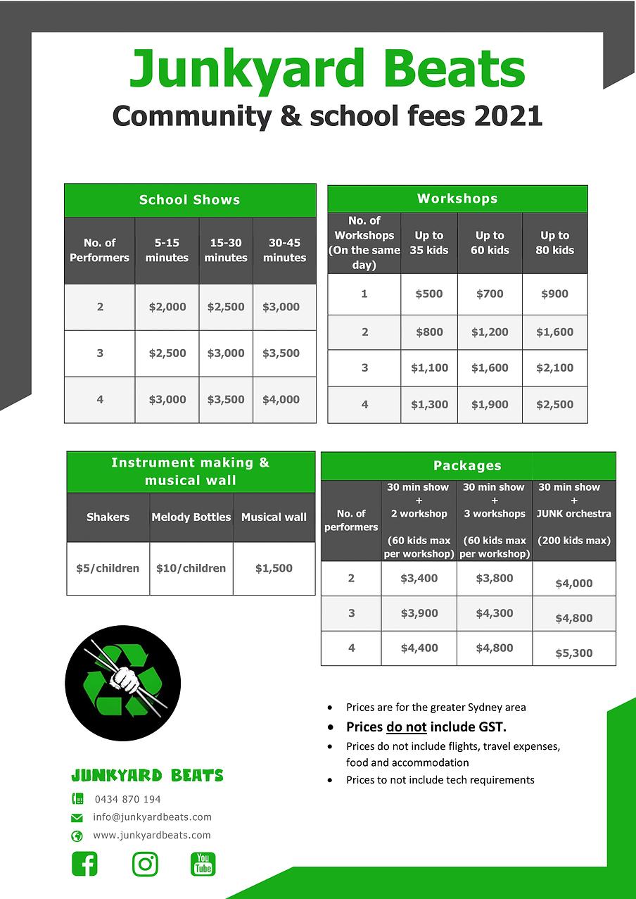 Community & school fees 2021-1.png