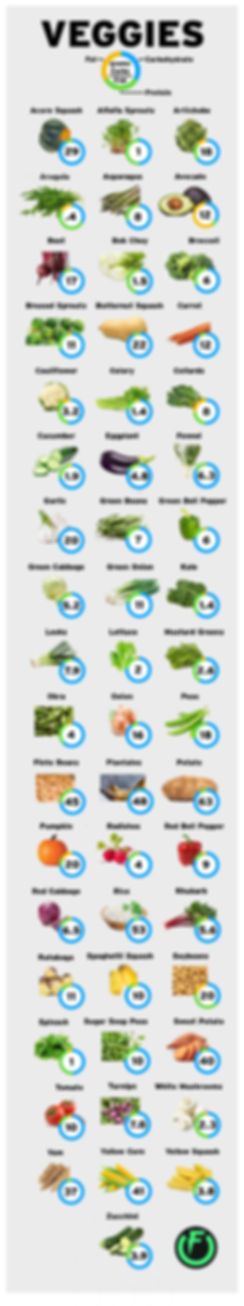 1 Veggie Graphic.jpg
