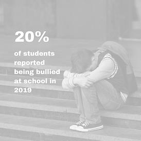 Bullying-Statistic 2
