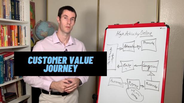 Customer Value Journey-2.png