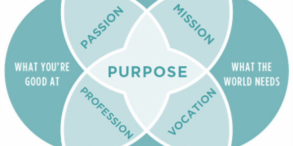 Start with Why - Find Your Purpose