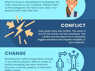 Storytelling Tips for Audience Engagement and Brand Recognition