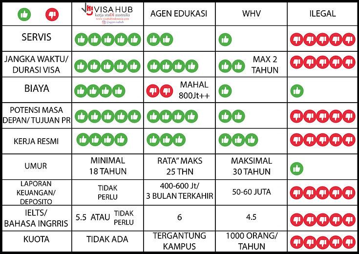 Tabel perbandingan.jpg