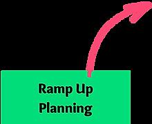 Ramp Up Planning