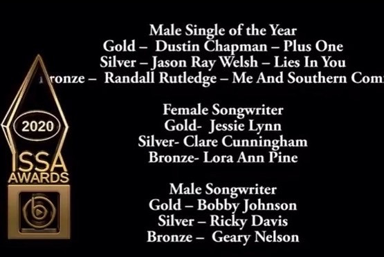 CLARE TAKES HOME SILVER AT THE INTERNATIONAL SINGER-SONGWRITER AWARDS FOR 'BEST SONGWRITER OF TH