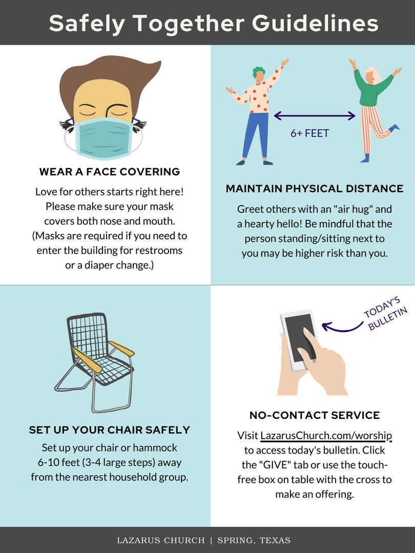 Safely Together Guidelines for Lazarus C
