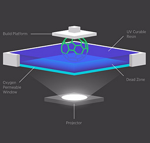 A Mágica Impressão Líquida em 3D pode te surpreender