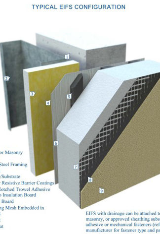 Stucco EIFS Configuration.jpg