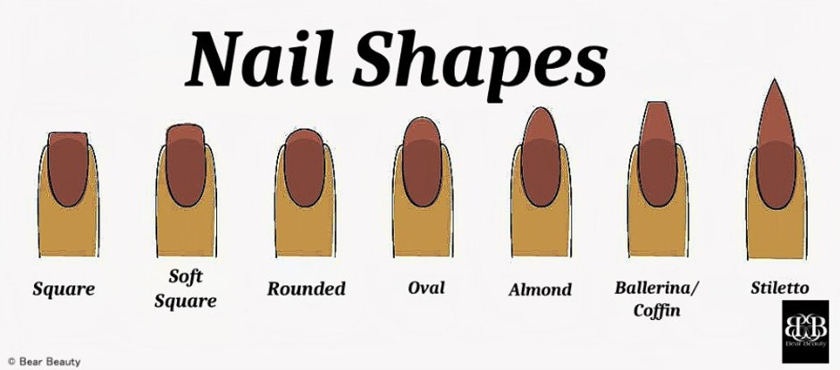Nail%20Shapes_edited.jpg