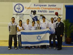אליפות_אירופה_לנוער_תמונה_קבוצתית.JPG