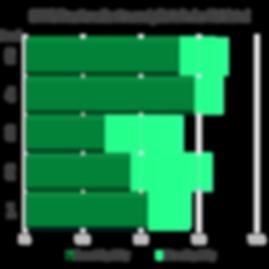 Bar chart transparent square.png
