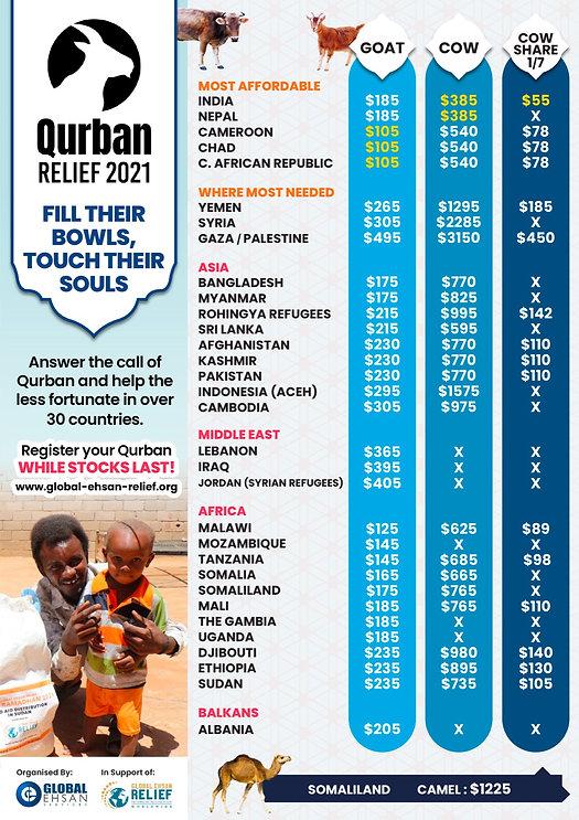 Qurban 2021 Master Pricelist.jpg