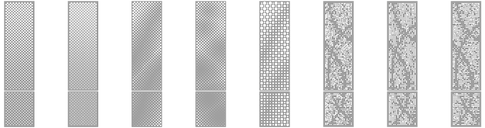 2019-1007 PerfPatterns_Openness_1.png